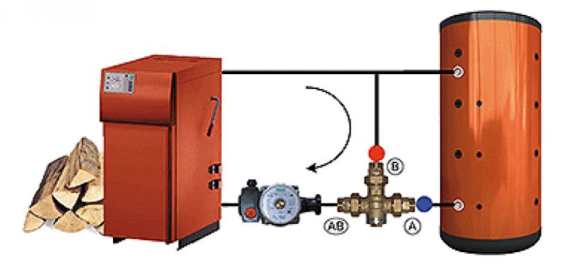 BRV антикондензационни вентили схема 1