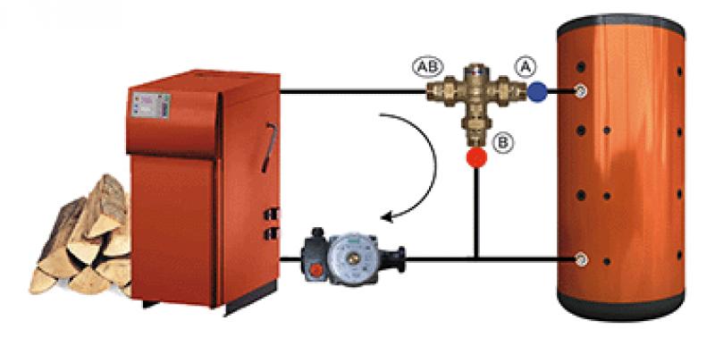 BRV антикондензационни вентили схема 2
