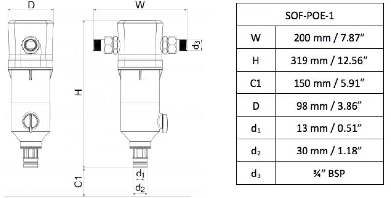 Softena POE-1 седиментен филтър - размери