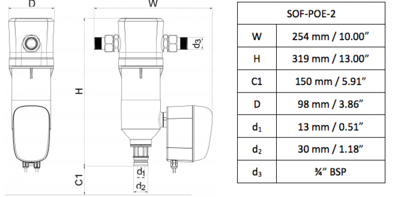Softena POE-2 седиментен филтър - размери