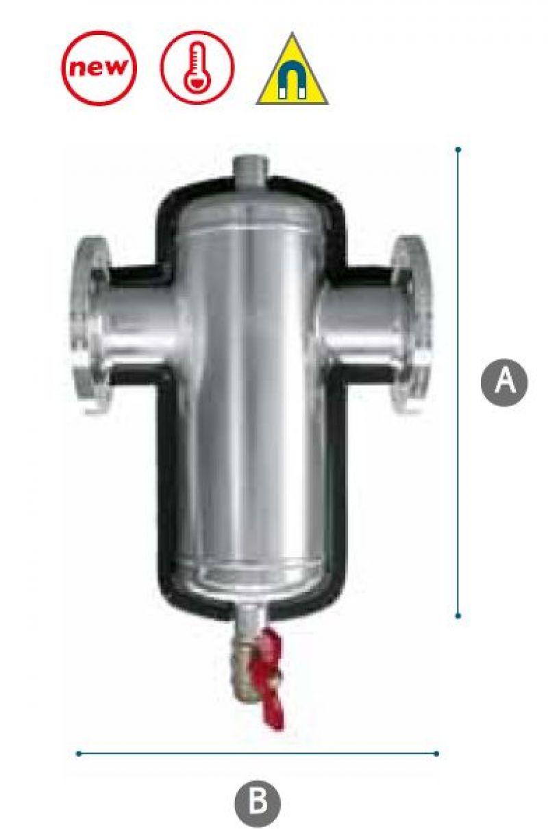 EUROMIX магнитен филтър размери