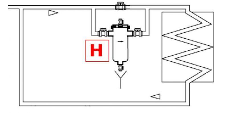 EUROMIX магнитен филтър схема