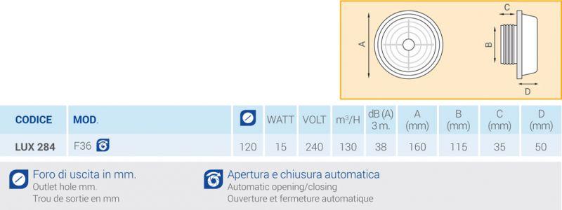 LUX F36 ВЕНТИЛАТОР за стъкло размери