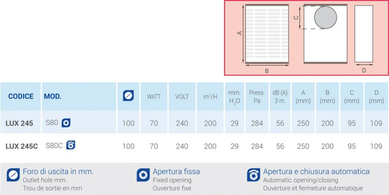 LUX S80 ЦЕНТРОБЕЖЕН ВЕНТИЛАТОР размери