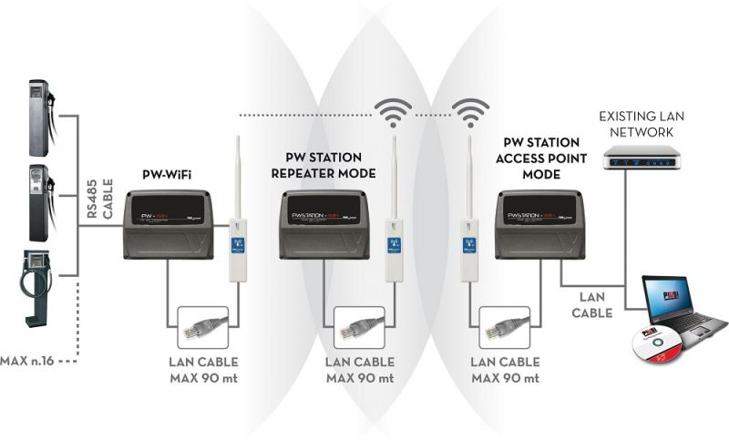 PWSTATION-WIFI-schema